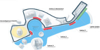 Схема трибун «Сочи Автодром»