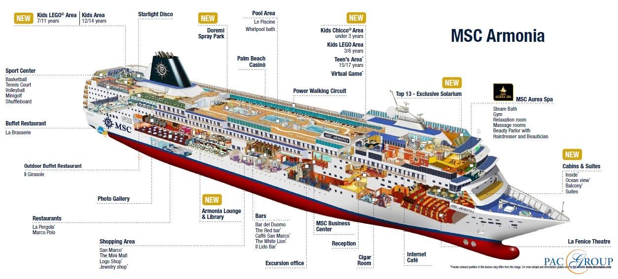 Схема лайнера MSC Armonia