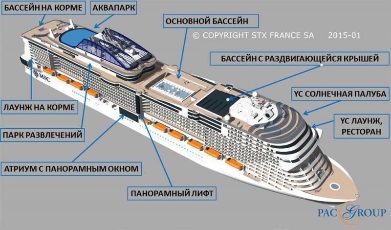 Шоу Цирка дю Солей теперь для туристов MSC Cruises!